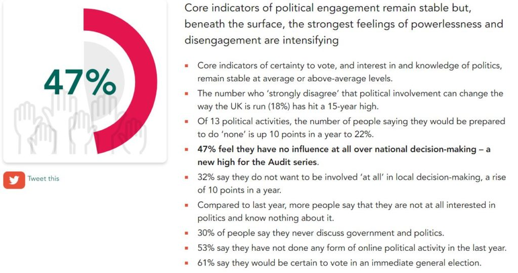 https://www.hansardsociety.org.uk/publications/reports/audit-of-political-engagement-16